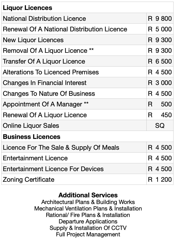THMC Licence Prices 2.3